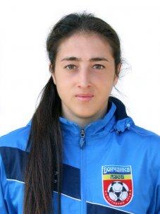 Марина Качмазова